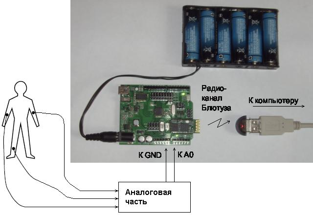Электрокардиограф на Arduino